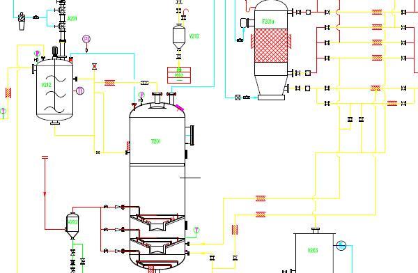 100TPD Palm Oil Refining (Degumming+Bleaching) Plant Flowchart
