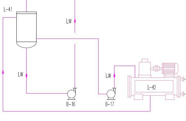 10TPD Palm Oil Fractionation Process Flowchart