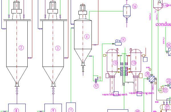 10TPD Semi-continuous Edible Oil Refining Flowchart