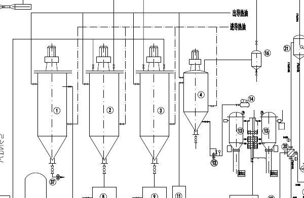 20TPD Semi-continuous palm oil refinery plant process flowchart
