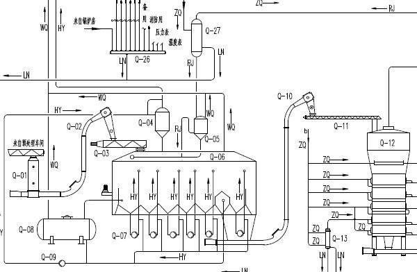 40TPD Oil Extraction Process Plant Flowchart