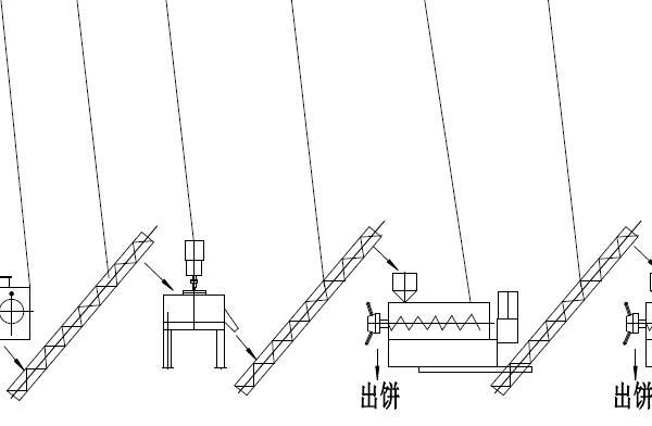 5TPD Palm Kernel Oil Pressing Plant Flowchart