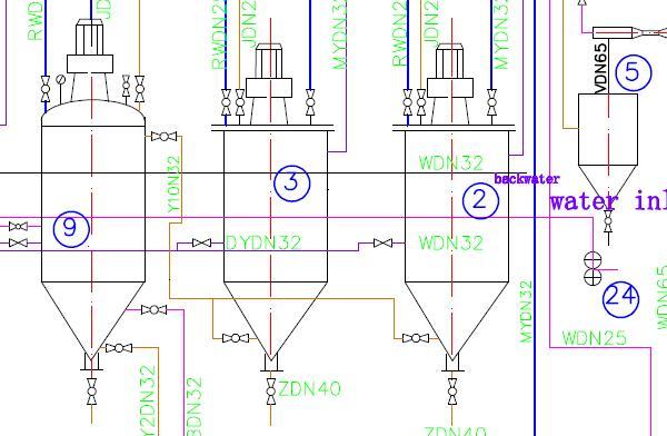 1TPD Palm Oil Refining Process Equipment Flowchart